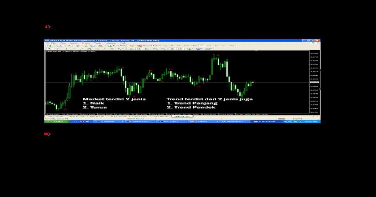 Bagaimana Sih Strategi Trading Forex yang Terbaik Itu?