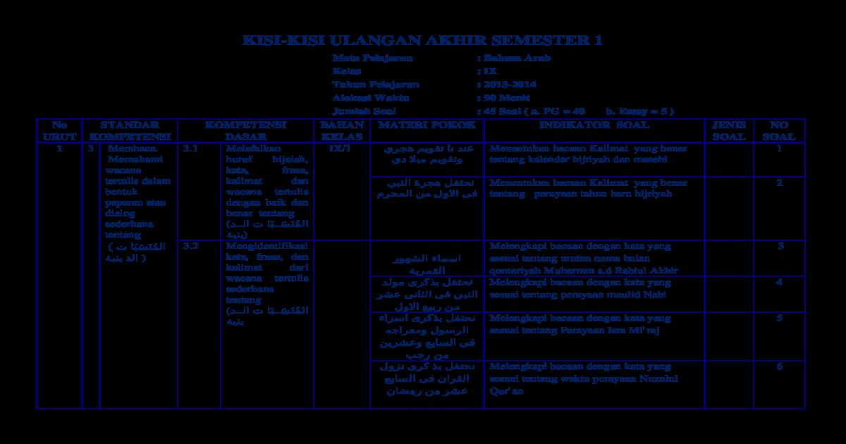 Soal Uas Dasar Desain Grafis Kelas 10 Semester 2 | Revisi Id